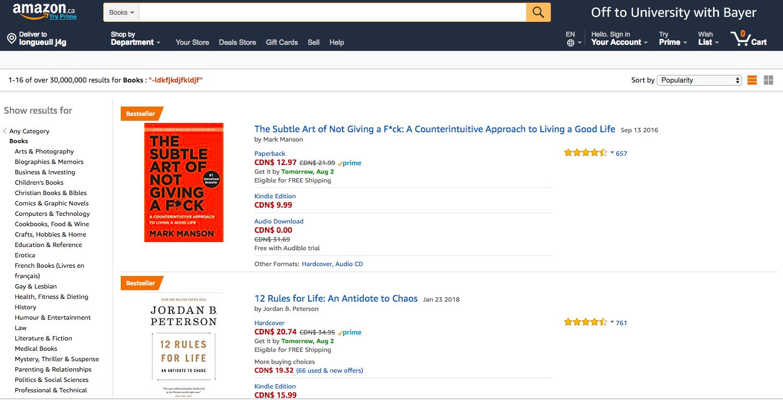 Amazon PPC, ACos